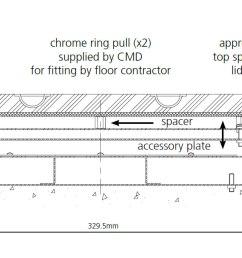 screed stainless steel floor box dimensions [ 1481 x 629 Pixel ]