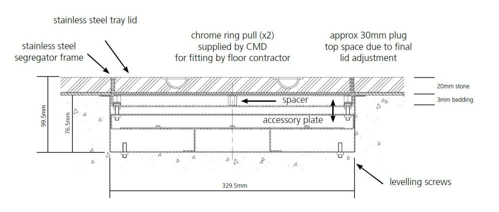 medium resolution of screed stainless steel floor box dimensions