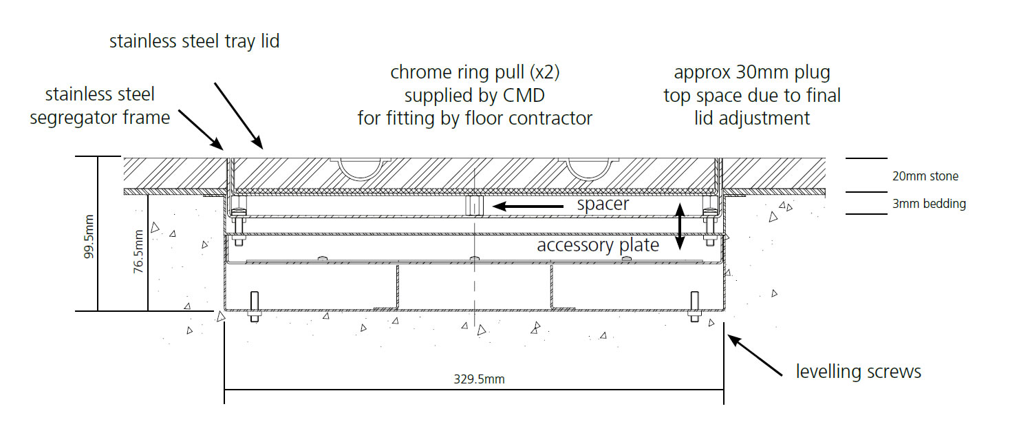 hight resolution of screed stainless steel floor box dimensions