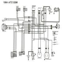 Diagrama honda atc125mx84