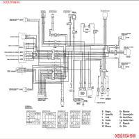 Diagrama honda cg 125 titan ks