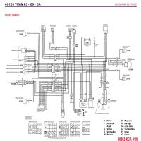 Rebel Wiring Harness Diagram, Rebel, Free Engine Image For