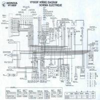 Diagrama honda vf1000f