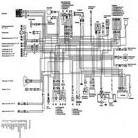 Diagrama kawasaki er5