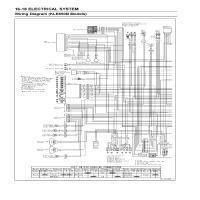Diagrama kawasaki kle650 versys