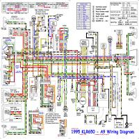 yamaha 650 wiring diagram 1989 winnebago chieftain diagrama kawasaki klr650