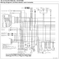 Diagrama kawasaki vn1600