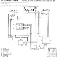 Diagrama kawasaki x 2 650
