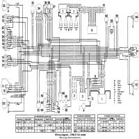 Diagrama kawasaki z750