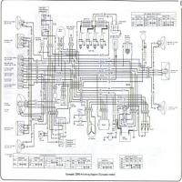 Diagrama kawasaki z900a4