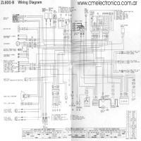 Diagrama kawasaki zl600b