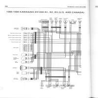 Diagrama kawasaki zx10