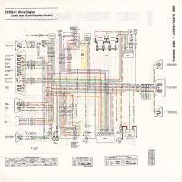 Diagrama kawasaki zx750 z