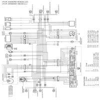 Diagrama suzuki dr600