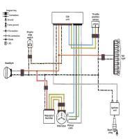 Diagrama suzuki drz400