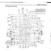 Diagrama suzuki gsx250f
