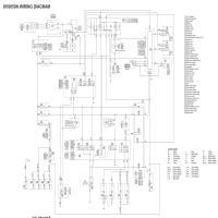 Diagrama yamaha dragstar xvs650 2000