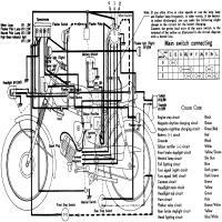 Kawasaki Kz750 Twin Wiring Diagram Kawasaki Vulcan 750