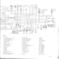 Diagrama yamaha xj900