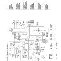 Diagrama yamaha xjr1300