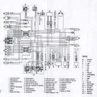 Diagrama yamaha xt600z 83 85