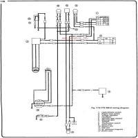Diagrama yamaha ytz250