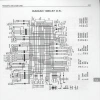 Diagrama yamaha yx600