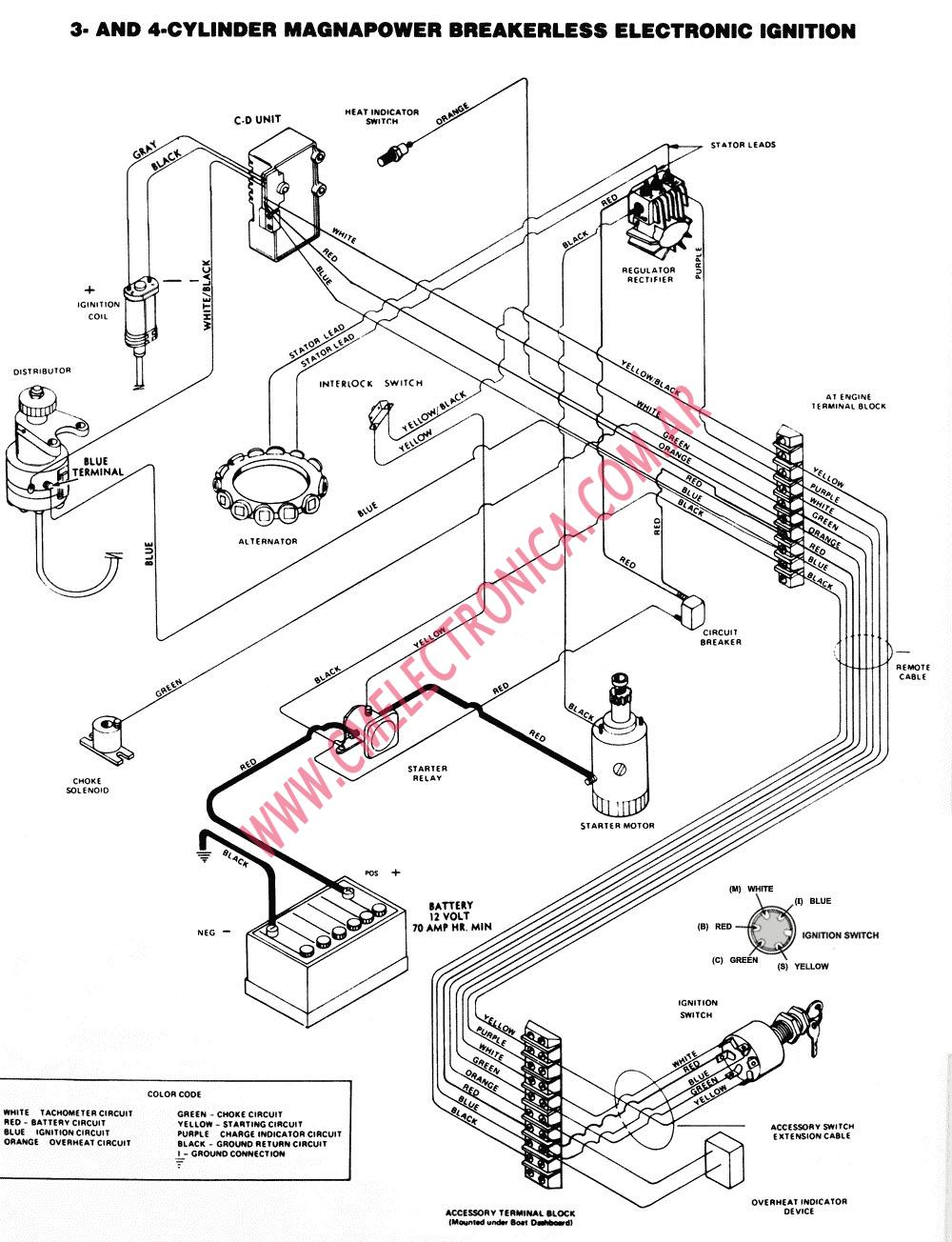 Wiring Pick Up Harnes Toyotum Diagram1982truck