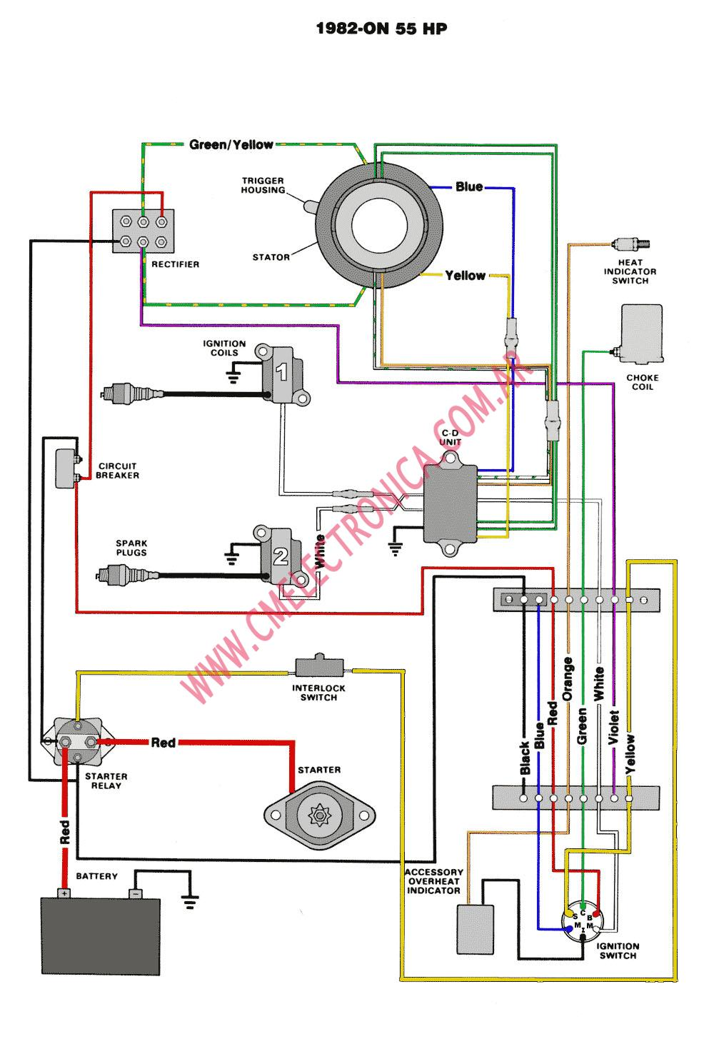 2002 yamaha grizzly wiring diagram hpm ceiling fan cbr 600 for stator goldwing ~ elsalvadorla