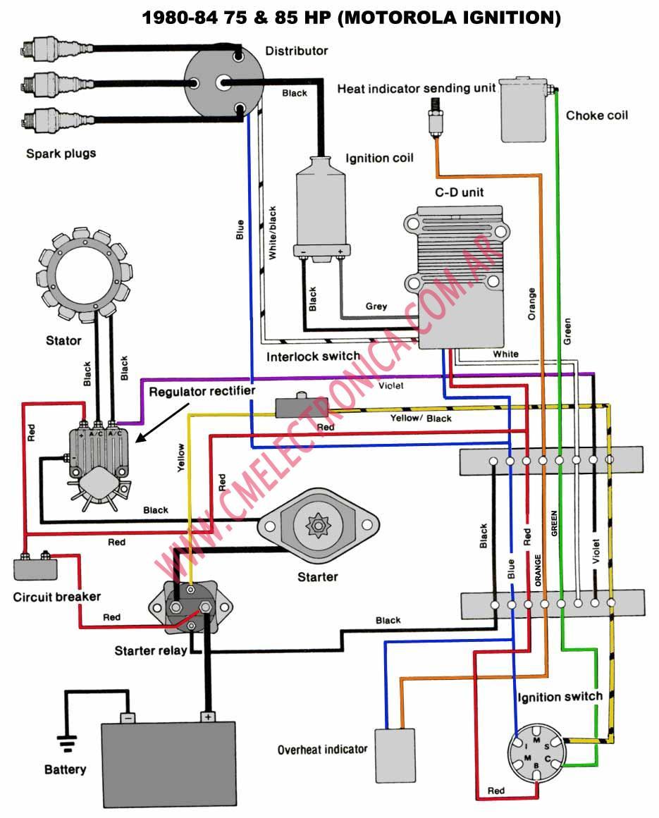 hight resolution of 2003 honda rancher 350 wiring diagram 2003 free engine 1978 mercury outboard wiring diagram mercury 500