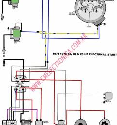 1973 evinrude 135 wiring diagram get free image about evinrude outboard motor wiring diagram marine ignition [ 1000 x 1299 Pixel ]