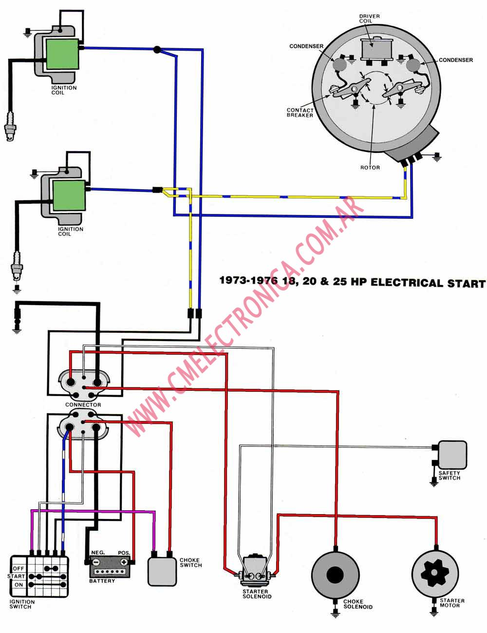 hight resolution of 1973 evinrude 135 wiring diagram get free image about evinrude outboard motor wiring diagram marine ignition