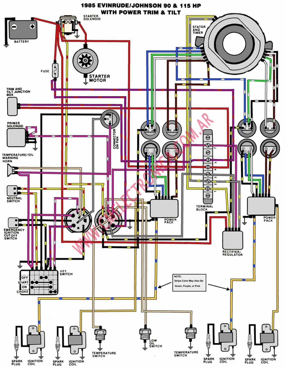 evinrude_johnson 1985_90_115 tnt 2 evinrude wiring diagram efcaviation com 3 wire tilt trim wiring diagram at couponss.co