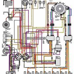1986 Fj1200 Wiring Diagram 1974 Mg Midget Diagrama Evinrude Johnson 150 175
