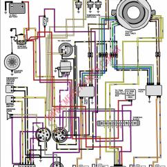 1977 Evinrude 115 Wiring Diagram Kazuma Falcon 110 1986 25 Hp Johnson Outboard Free Engine