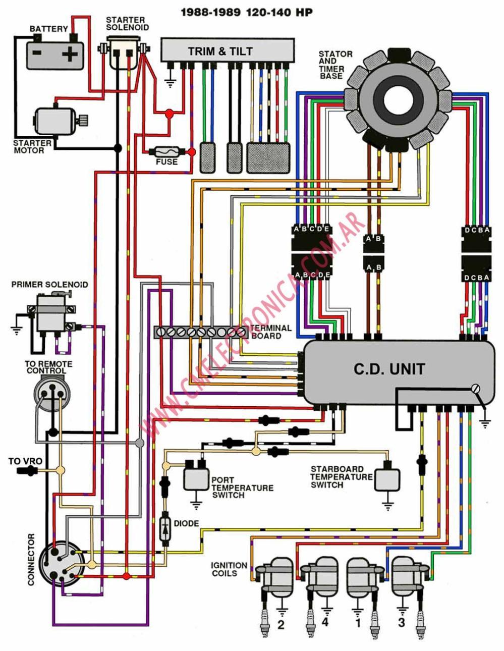 medium resolution of wiring diagram for 98 seadoo spx 97 seadoo spx wiring diagram elsalvadorla 1996 seadoo xp 800