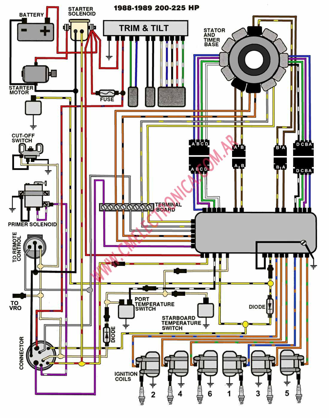 1979 mercury 150 hp outboard wiring diagram meter panel johnson free engine