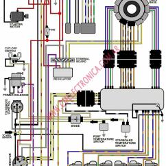 2003 Honda Vtx 1300 Wiring Diagram Diagrams House Circuits Diagrama Evinrude Johnson 1989 89 150 175 35 A