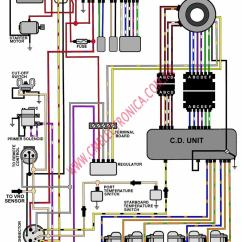 1979 Evinrude 115 Wiring Diagram 2000 Civic Fuse Panel 85 Hp Outboard Engine Free