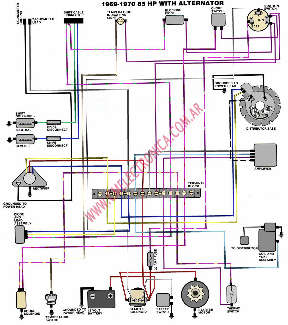 evinrude_johnson 69_70_v4?resize\\\\\\\=665%2C750 suzuki dt85 wiring diagram suzuki df140 wiring diagram, suzuki Suzuki DT40 Outboard Parts Diagrams at edmiracle.co