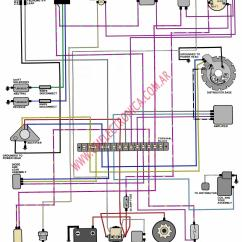 Bargman Plug Wiring Diagram Firebird Boiler Thermostat 7 Pin Trailer Ke Lights Elsavadorla