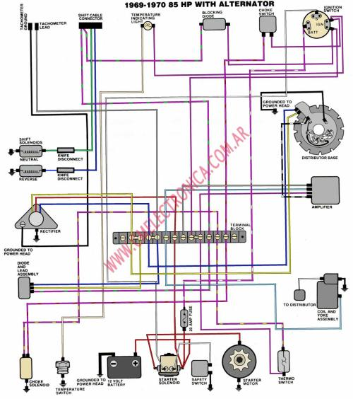 small resolution of evinrude 70 hp outboard motor wiring diagram evinrude suzuki df90 outboard wiring harness diagram suzuki outboard engine wiring diagram