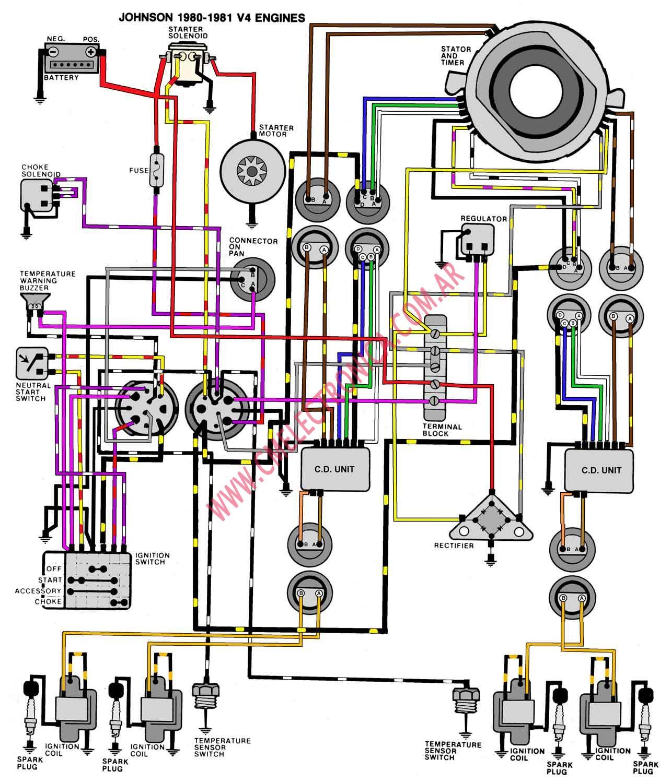 Evinrude Etec 250 Wiring Diagram: Omc TechFind Owner U0026 ,Design