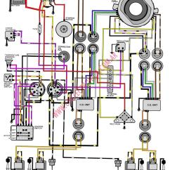 Evinrude 115 Ficht Wiring Diagram Crochet Pattern For Tachometer Furthermore Johnson Tilt Trim Library