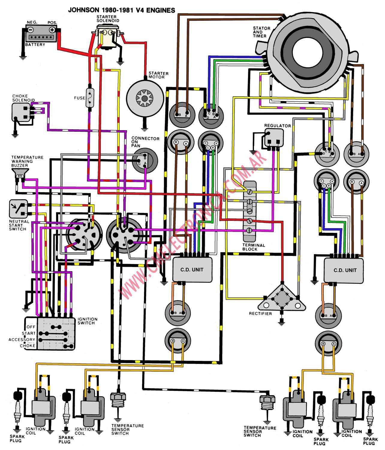 hight resolution of  evinrude johnson 80 81 v4 mercury outboard wiring diagrams mastertech marin readingrat net yamaha outboard control wiring diagram at