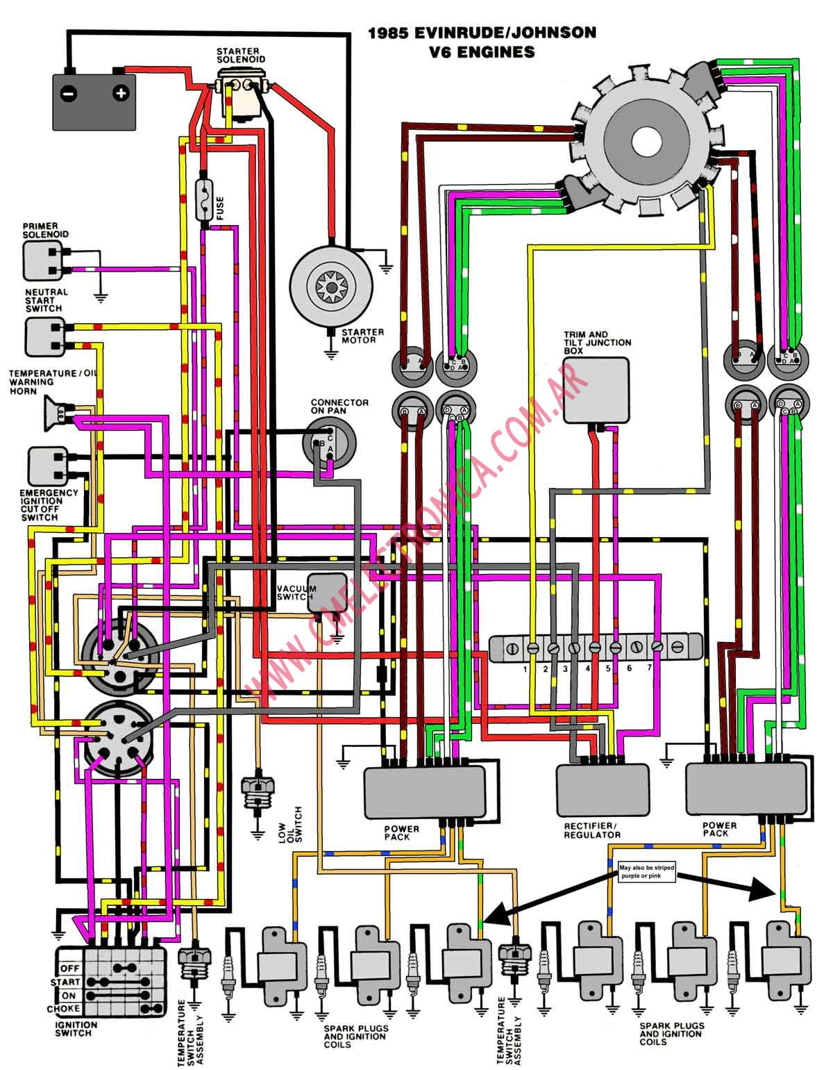 2002 evinrude 90 ficht wiring diagram chevrolet diagrama johnson 85 v6