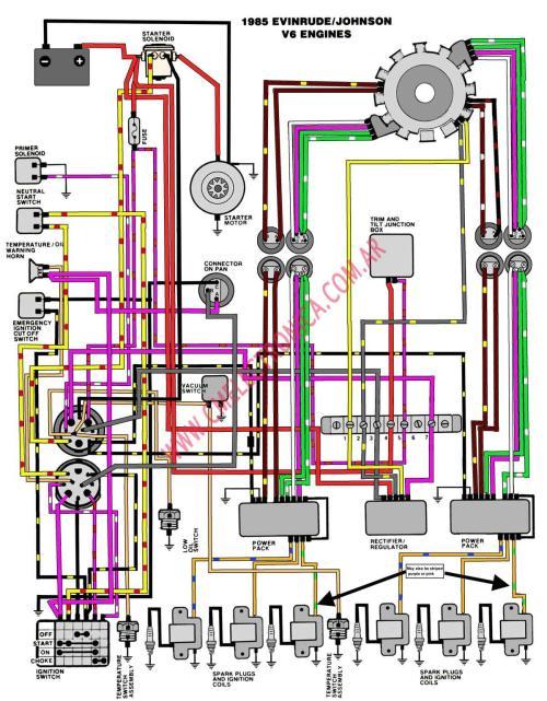 small resolution of wiring diagram 1996 evinrude 225 wiring diagram dewiring diagram 1996 evinrude 225 wiring schematic diagram evinrude
