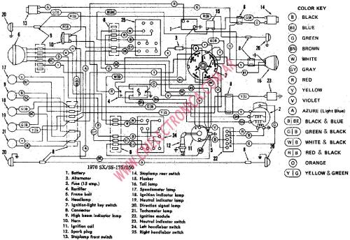 small resolution of harley davidson touring wiring diagram imageresizertool com 1993 ford mustang fuse box diagram 1993 ford mustang