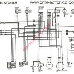 Lifan 110cc Atv Wiring Diagram For Hot Tub 90cc Honda Clone Engine Motorized Bicycle