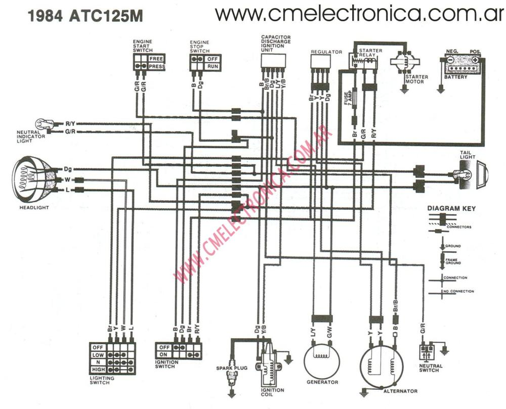 medium resolution of 84 honda 125 atc wiring diagram 84 get free image about